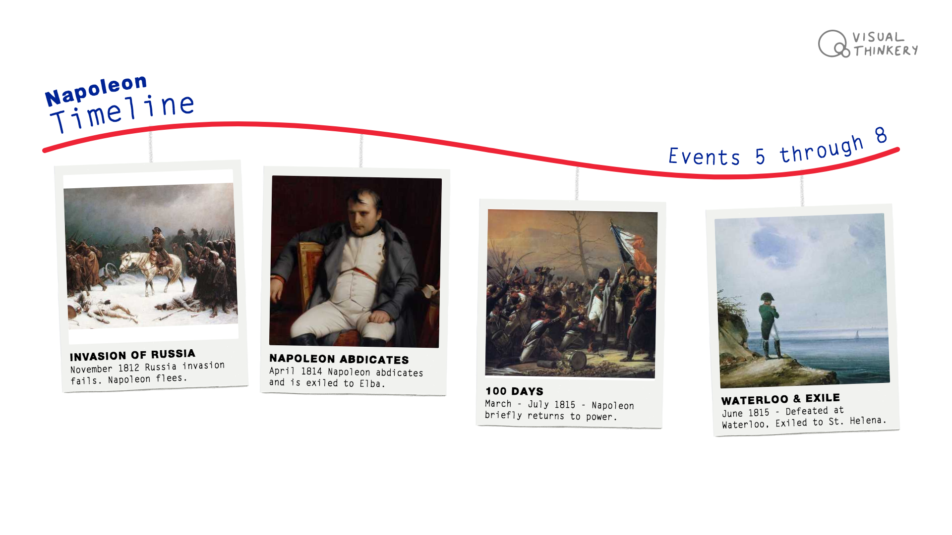 Napoleon Timeline Events 5 through 8
