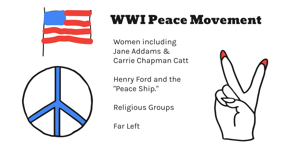 World War 1 Peace Movement (Created with Autodraw)