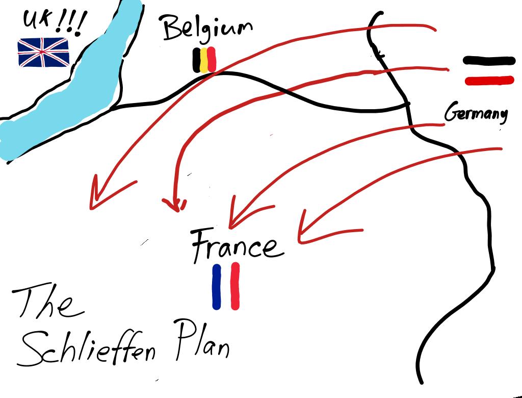 The Schlieffen Plan Drawn by Tom Mullaney in Chrome Canvas